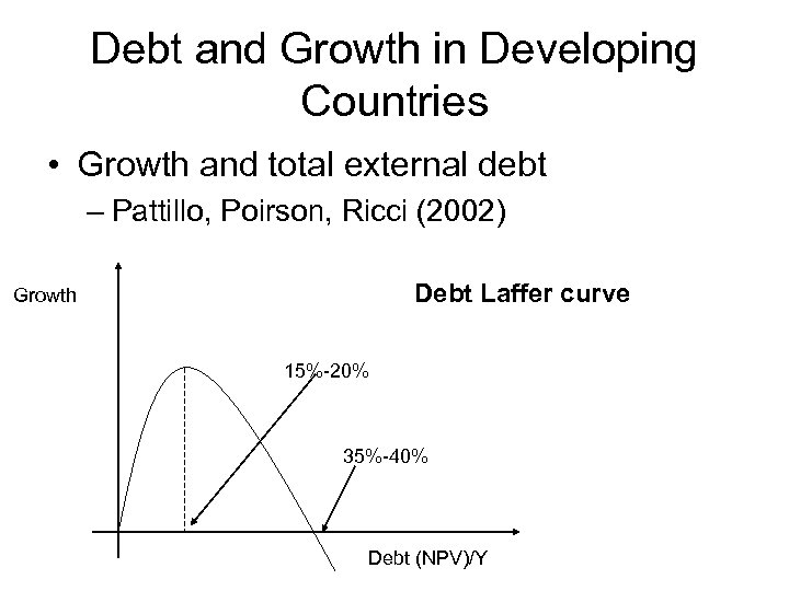 Debt and Growth in Developing Countries • Growth and total external debt – Pattillo,