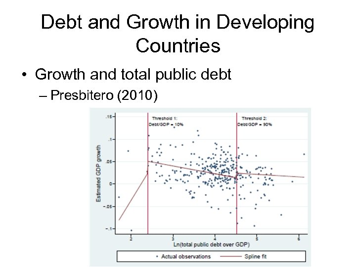 Debt and Growth in Developing Countries • Growth and total public debt – Presbitero