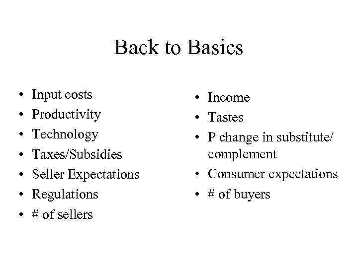 Back to Basics • • Input costs Productivity Technology Taxes/Subsidies Seller Expectations Regulations #