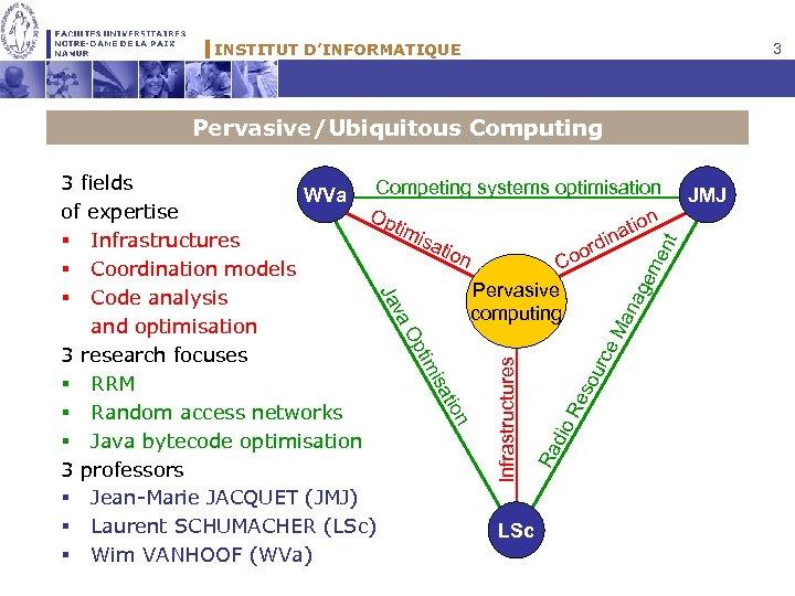 INSTITUT D'INFORMATIQUE 3 Pervasive/Ubiquitous Computing urc so Re dio Ra n tio isa Infrastructures