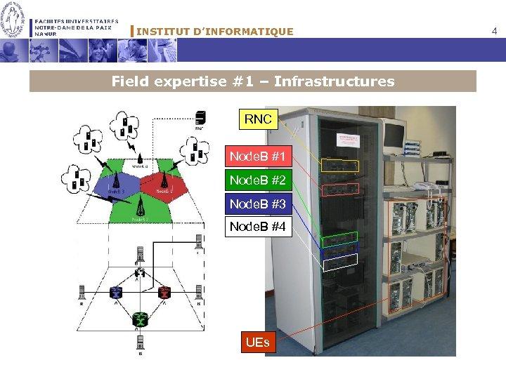 INSTITUT D'INFORMATIQUE Field expertise #1 – Infrastructures RNC Node. B #1 Node. B #2