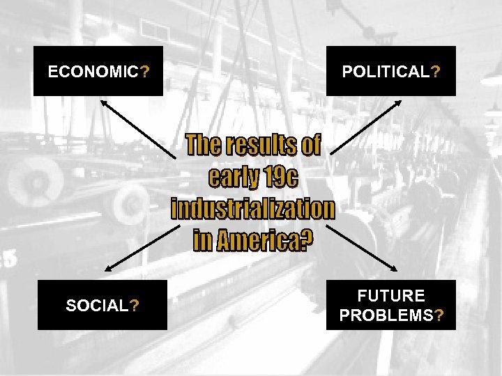 ECONOMIC? POLITICAL? SOCIAL? FUTURE PROBLEMS?