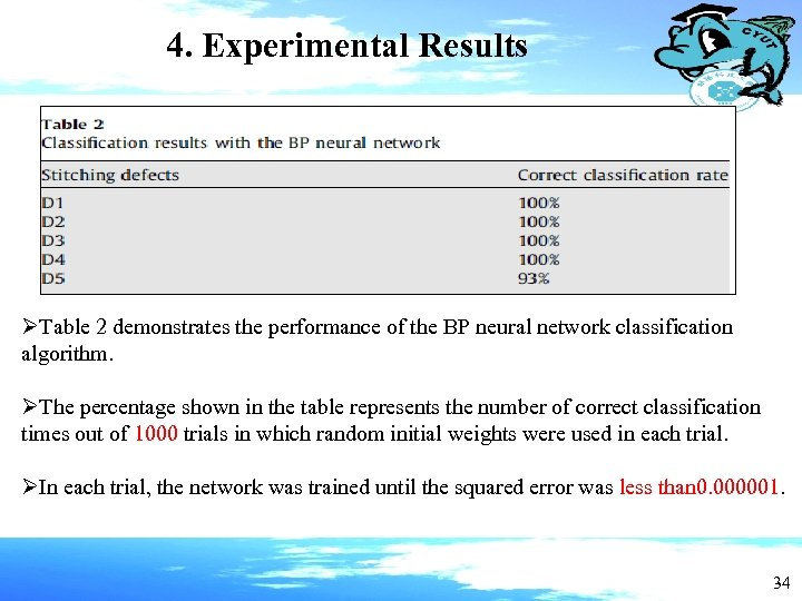 4. Experimental Results ØTable 2 demonstrates the performance of the BP neural network classification