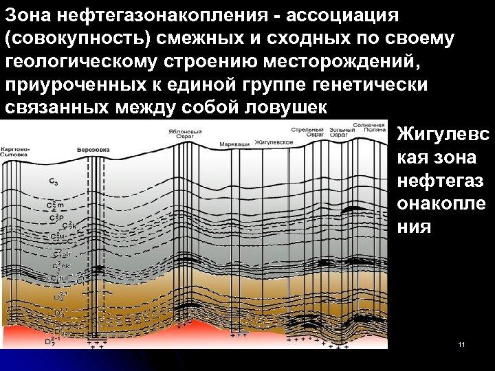 Зона нефтегазонакопления - ассоциация (совокупность) смежных и сходных по своему геологическому строению месторождений, приуроченных