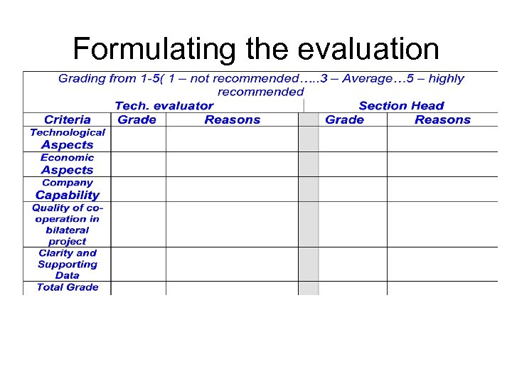Formulating the evaluation
