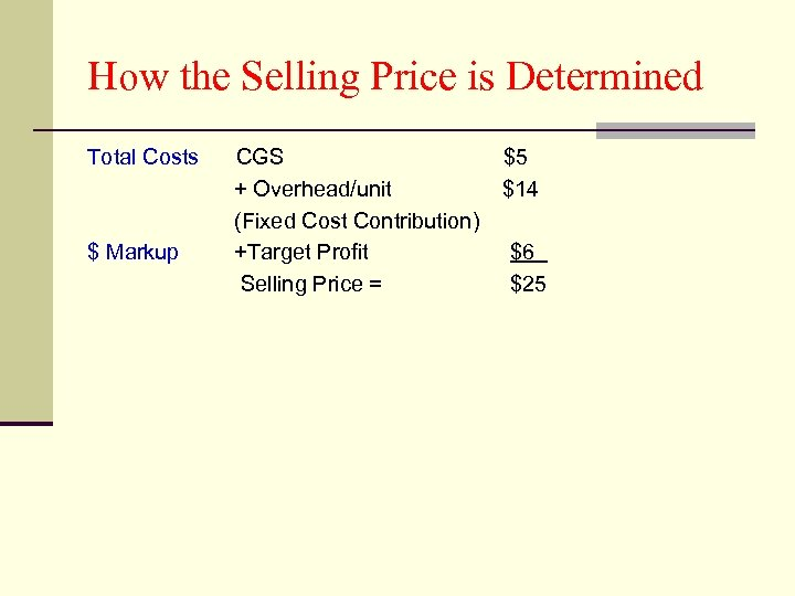 How the Selling Price is Determined Total Costs CGS $5 + Overhead/unit $14 (Fixed