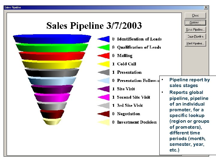 • • Pipeline report by sales stages Reports global pipeline, pipeline of an