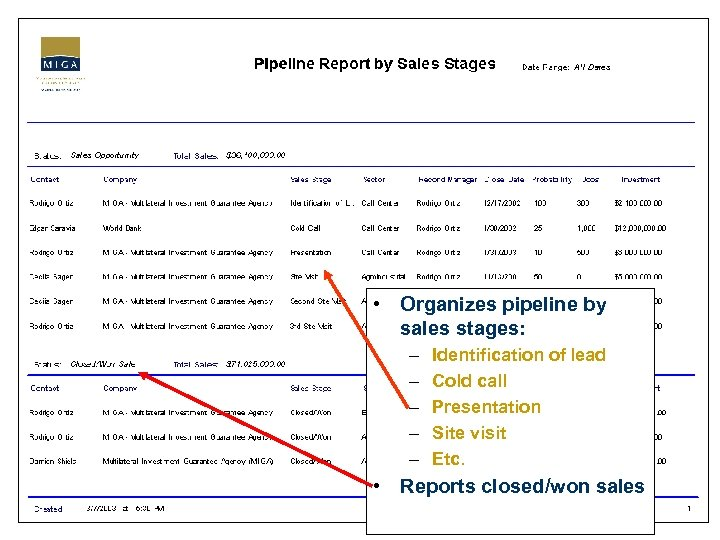 • Organizes pipeline by sales stages: – – – Identification of lead Cold