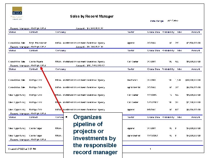 • Organizes pipeline of projects or investments by the responsible record manager