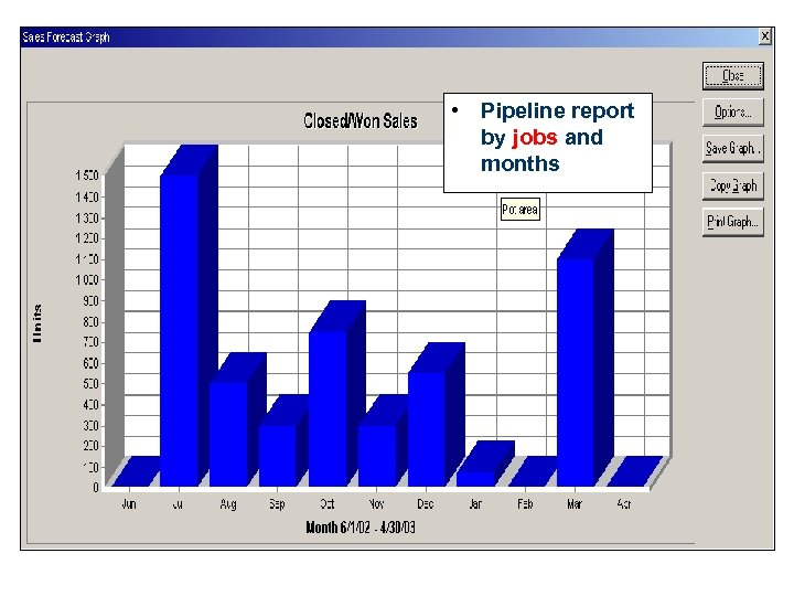 • Pipeline report by jobs and months