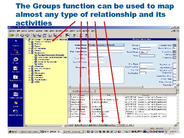 The Groups function can be used to map almost any type of relationship and