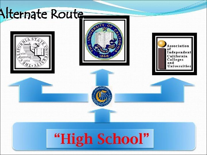 "Alternate Route ""High School"""