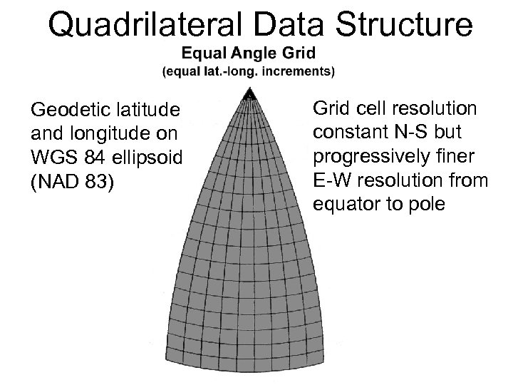Quadrilateral Data Structure Geodetic latitude and longitude on WGS 84 ellipsoid (NAD 83) Grid