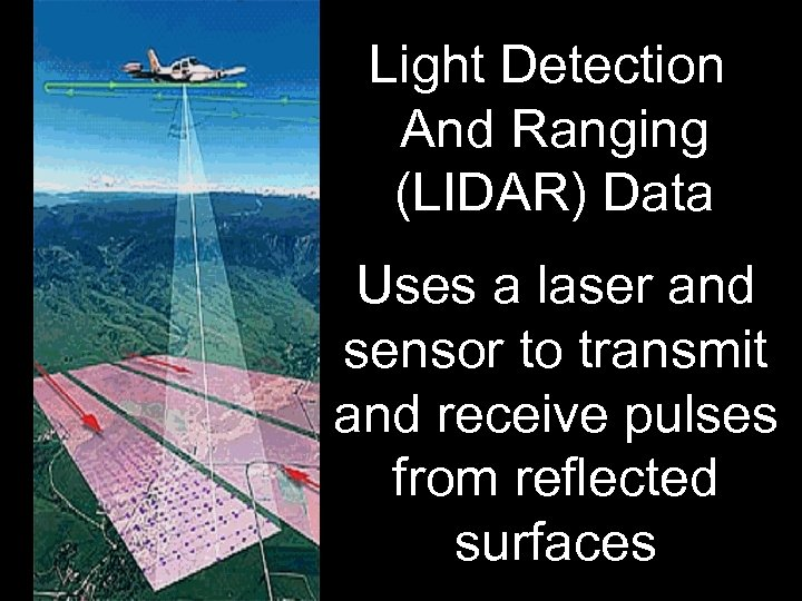 Light Detection And Ranging (LIDAR) Data Uses a laser and sensor to transmit and
