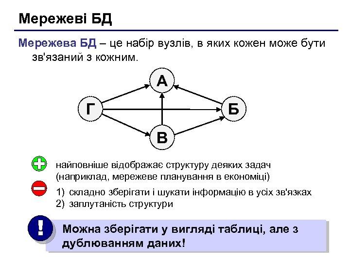 Мережеві БД Мережева БД – це набір вузлів, в яких кожен може бути зв'язаний