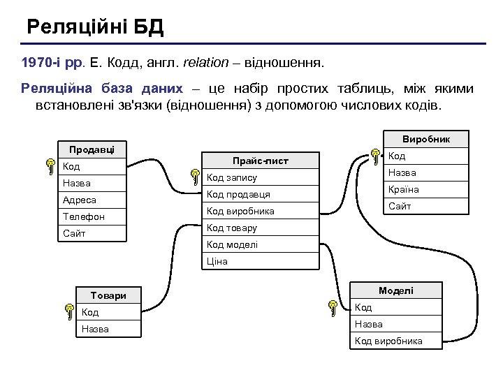 Реляційні БД 1970 -і рр. Е. Кодд, англ. relation – відношення. Реляційна база даних