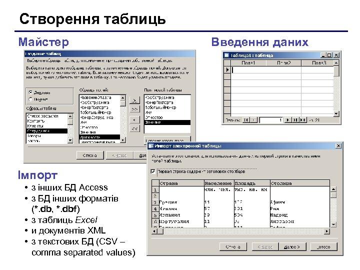 Створення таблиць Майстер Імпорт • з інших БД Access • з БД інших форматів