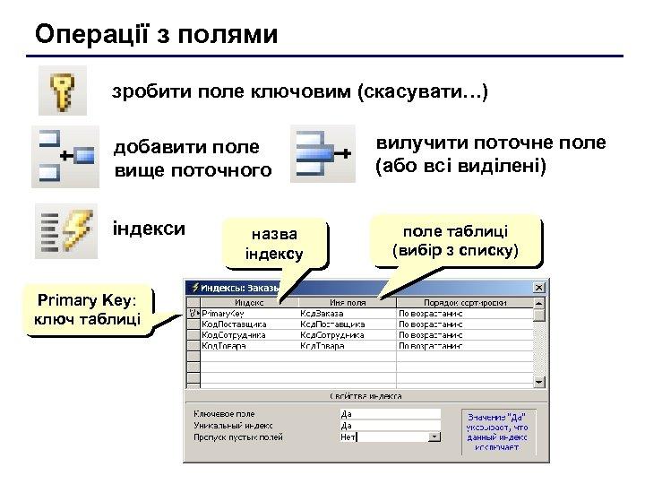 Операції з полями зробити поле ключовим (скасувати…) добавити поле вище поточного індекси Primary Key: