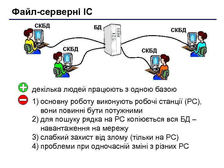 Файл-серверні ІС СКБД БД СКБД декілька людей працюють з одною базою 1) основну роботу