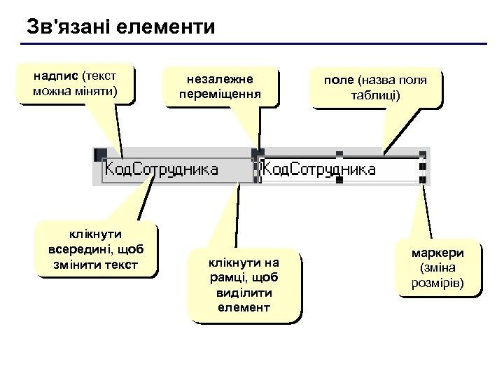 Зв'язані елементи надпис (текст можна міняти) клікнути всередині, щоб змінити текст незалежне переміщення клікнути