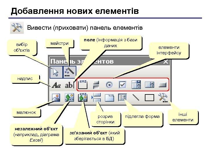 Добавлення нових елементів Вивести (приховати) панель елементів вибір об'єктів майстри поле (інформація з бази