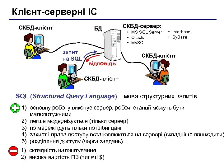 Клієнт-серверні ІС СКБД-клієнт БД запит на SQL СКБД-сервер: • MS SQL Server • Oracle