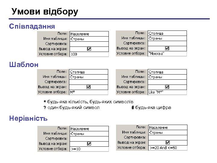 Умови відбору Співпадання Шаблон * будь-яка кількість, будь-яких символів ? один будь-який символ #
