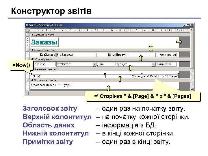 """Конструктор звітів =Now() =""""Сторінка"""