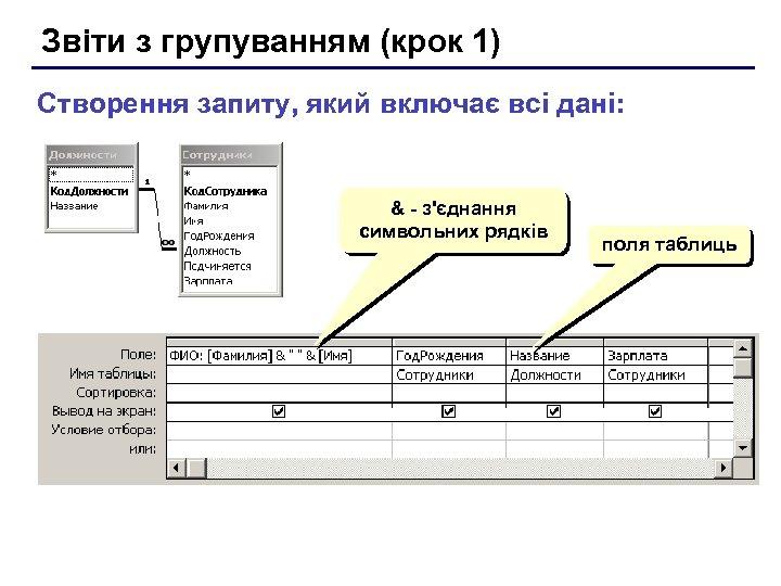 Звіти з групуванням (крок 1) Створення запиту, який включає всі дані: & - з'єднання
