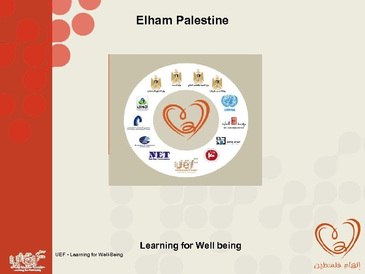 Elham Palestine Learning for Well being UEF • Learning for Well-Being