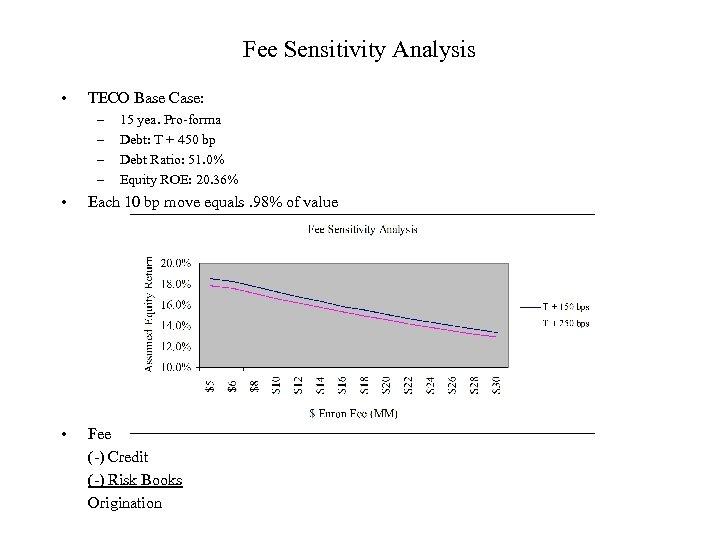 Fee Sensitivity Analysis • TECO Base Case: – – 15 yea. Pro-forma Debt: T