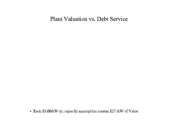 Plant Valuation vs. Debt Service • Each $3. 00/k. W-yr. capacity assumption creates $27