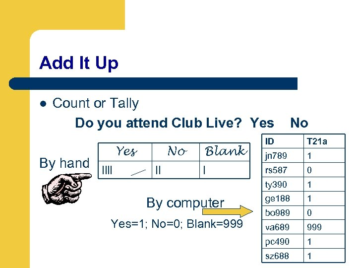 Add It Up l Count or Tally Do you attend Club Live? Yes No