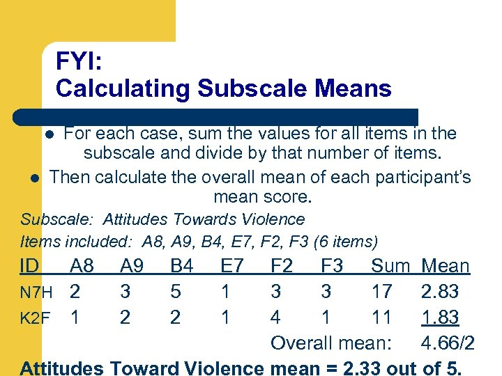 FYI: Calculating Subscale Means For each case, sum the values for all items in