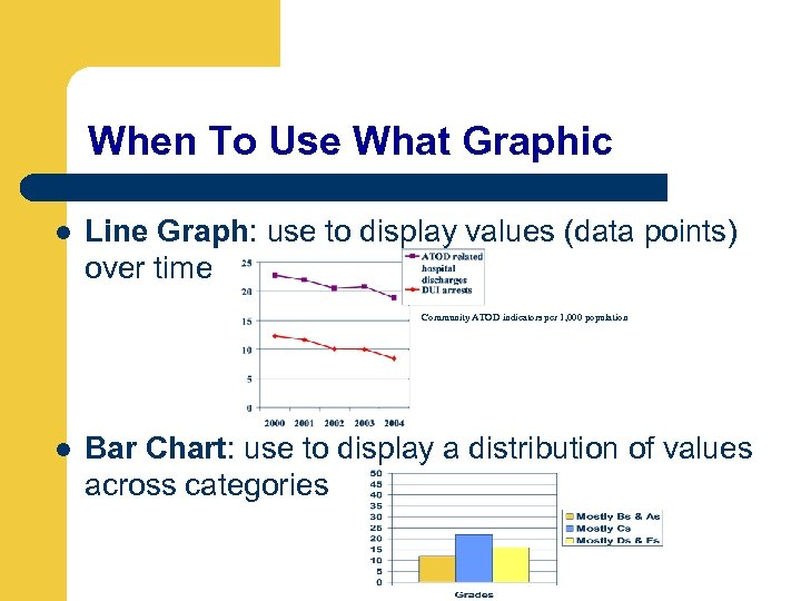 When To Use What Graphic l Line Graph: use to display values (data points)