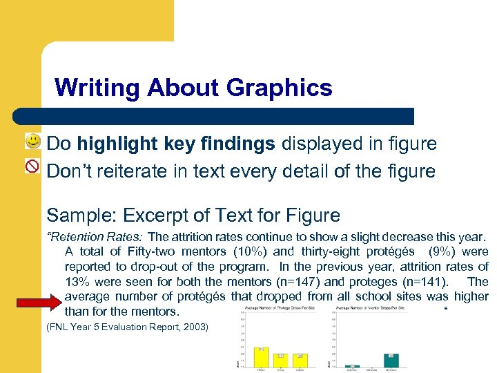 Writing About Graphics Do highlight key findings displayed in figure Don't reiterate in text