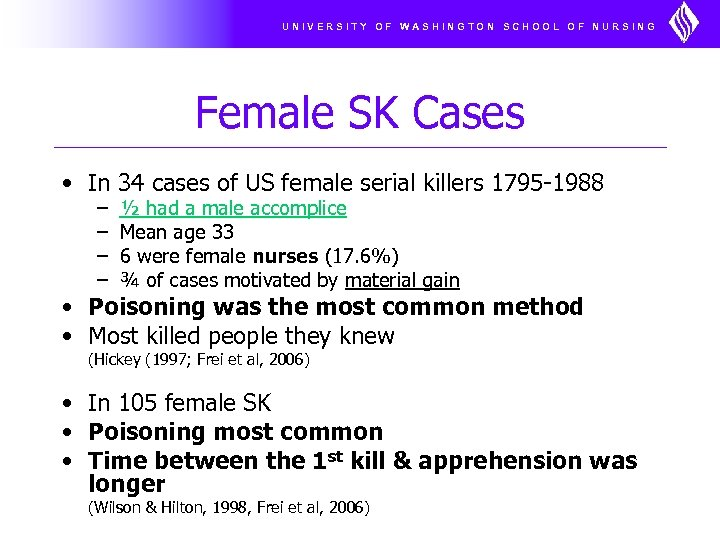 UNIVERSITY OF WASHINGTON SCHOOL OF NURSING Female SK Cases • In 34 cases of