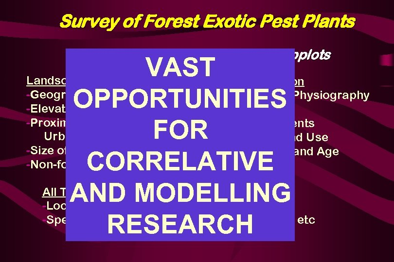 Survey of Forest Exotic Pest Plants Data Collected in Forested Subplots VAST Landscape Context