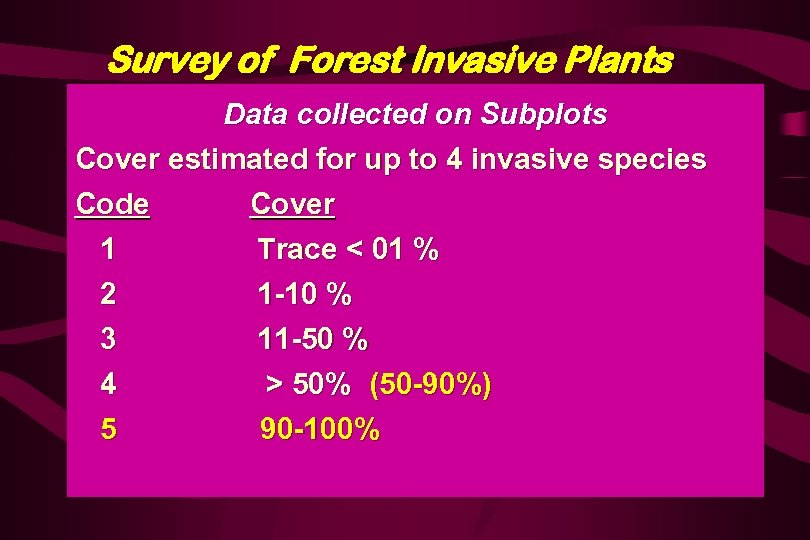 Survey of Forest Invasive Plants Data collected on Subplots Cover estimated for up to