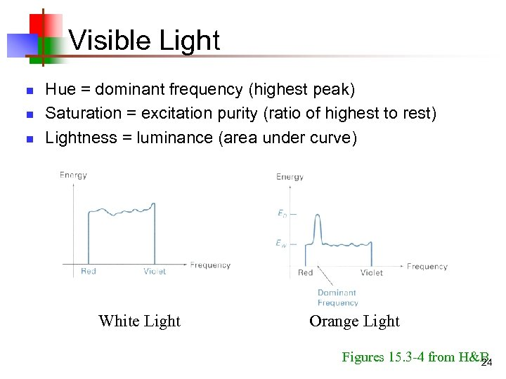 Visible Light n n n Hue = dominant frequency (highest peak) Saturation = excitation