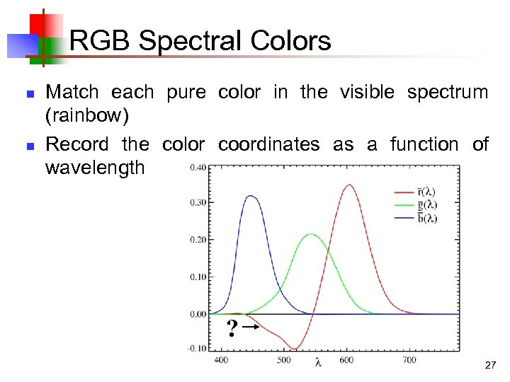 RGB Spectral Colors n n Match each pure color in the visible spectrum (rainbow)