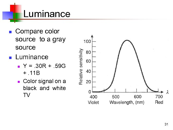 Luminance n n Compare color source to a gray source Luminance n n Y