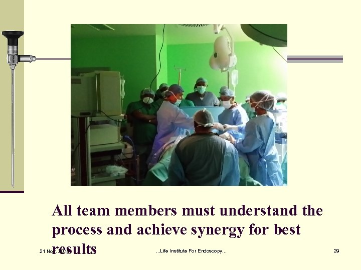 All team members must understand the process and achieve synergy for best results 21