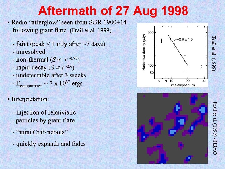 """Aftermath of 27 Aug 1998 • Radio """"afterglow"""" seen from SGR 1900+14 following giant"""