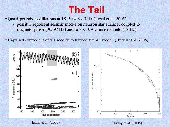 The Tail • Quasi-periodic oscillations at 18, 30. 4, 92. 5 Hz (Israel et