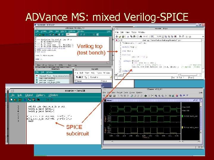 ADVance MS: mixed Verilog-SPICE Verilog top (test bench) SPICE subcircuit
