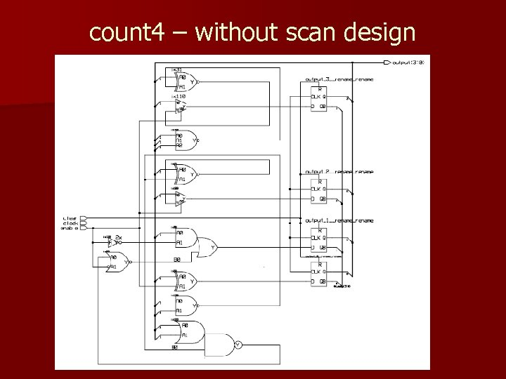 count 4 – without scan design