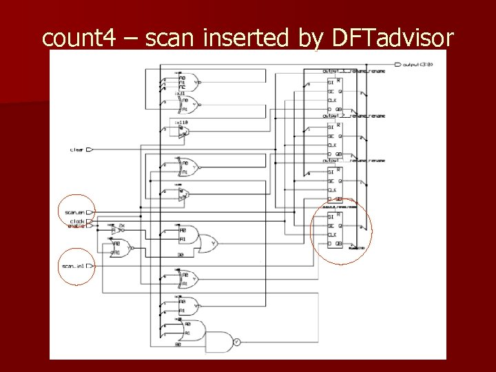 count 4 – scan inserted by DFTadvisor