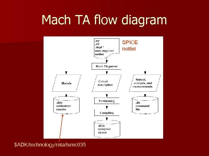 Mach TA flow diagram SPICE netlist $ADK/technology/mta/tsmc 035