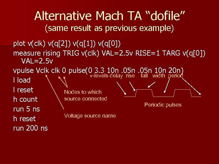 """Alternative Mach TA """"dofile"""" (same result as previous example) plot v(clk) v(q[2]) v(q[1]) v(q[0])"""